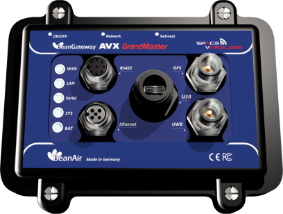 SpaceWireless BeanGateway AVX Grandmaster