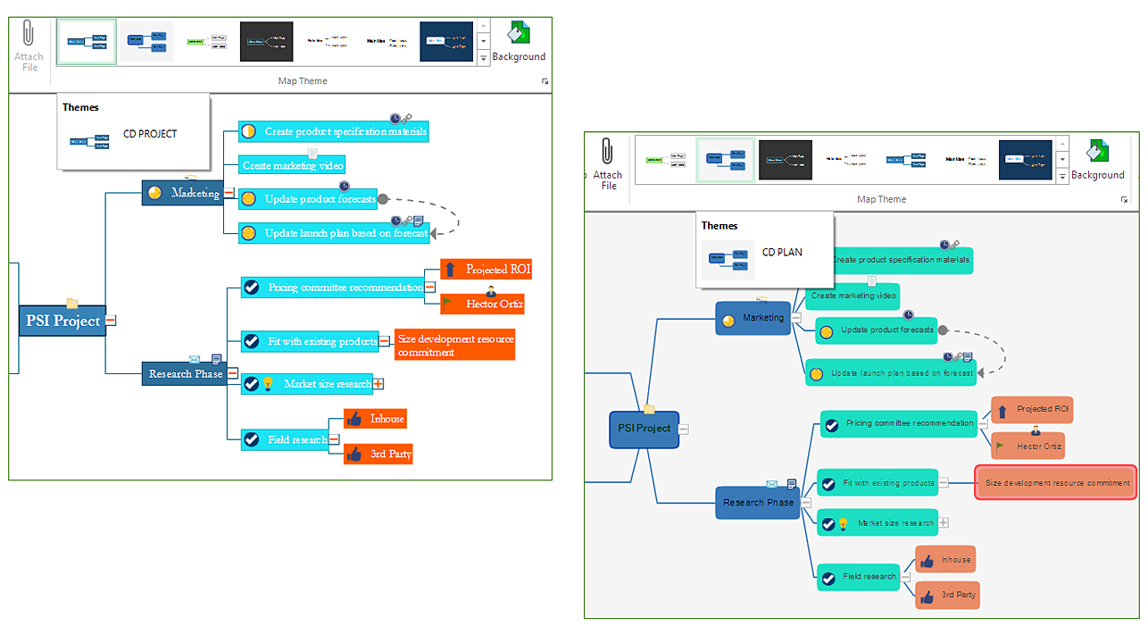 different stylings for project mind map in conceptdraw mindmap 9 - Conceptdraw Mind Map