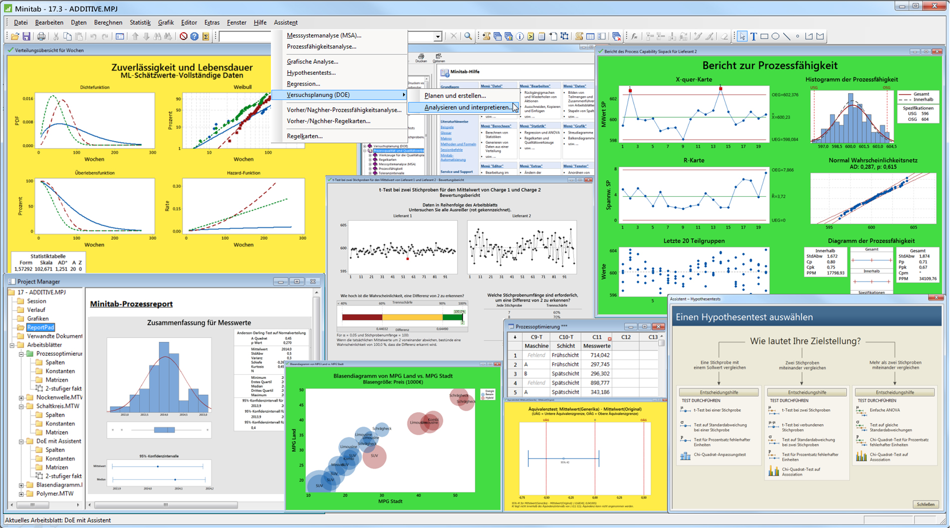 Screenshot Minitab 17.3