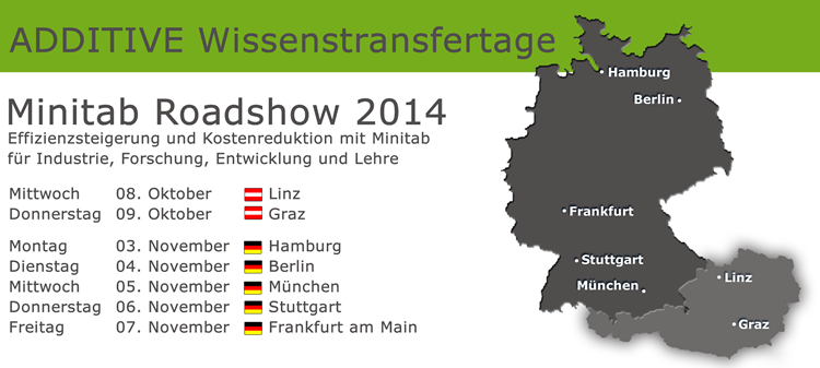 ADDITIVE Minitab Roadshow 2014