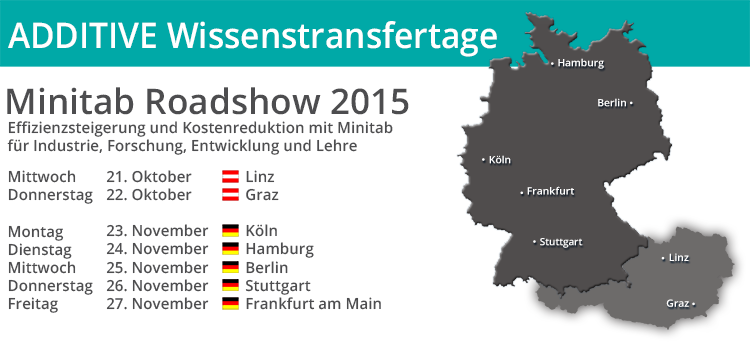 ADDITIVE Minitab Roadshow 2015
