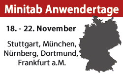 ADDITIVE Minitab Anwendertage 2019