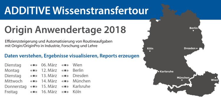 ADDITIVE Wissenstransfertour: Origin Anwendertage 2018