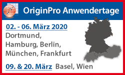 ADDITIVE Origin Anwendertage 2020