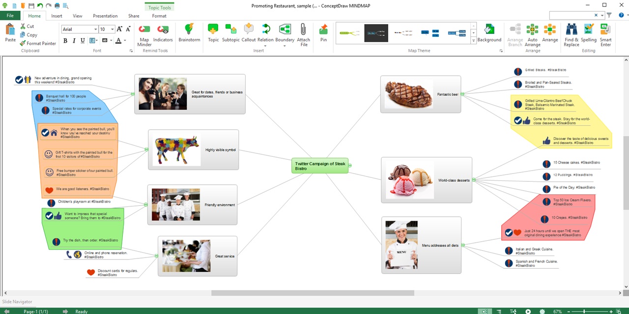 Boundaries in ConceptDraw MINDMAP 10