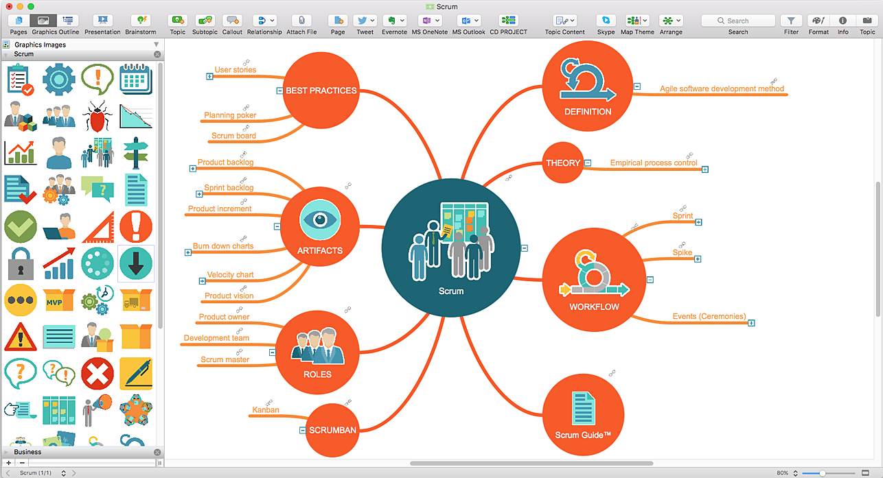 Umgestaltung des Clipart Panel in Graphic Panel in ConceptDraw MINDMAP 9