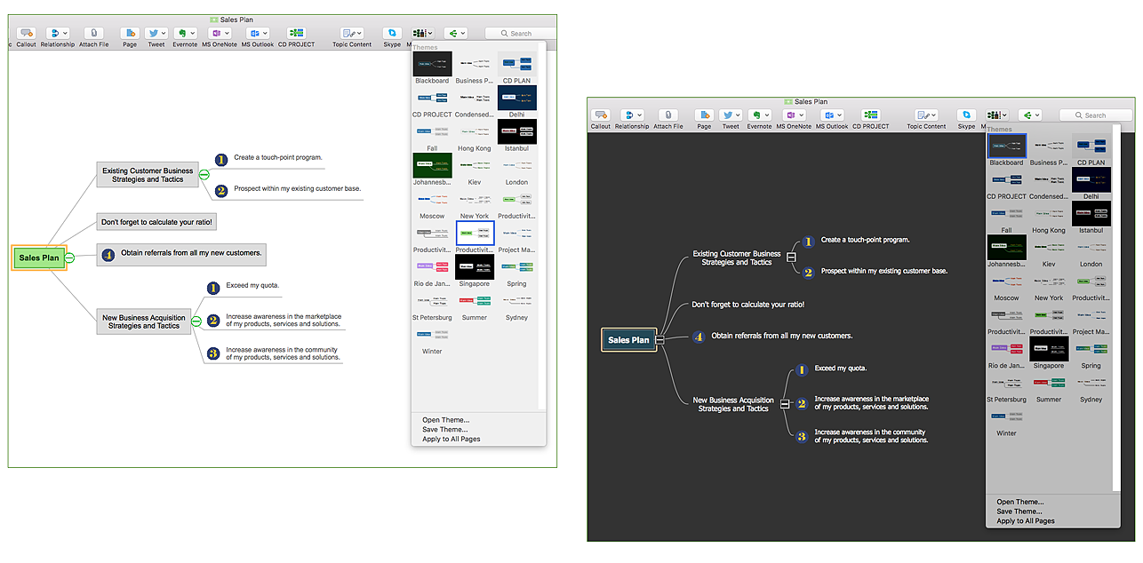 Neue Productivity 2016 oder Blackboard Themes in ConceptDraw MINDMAP 9