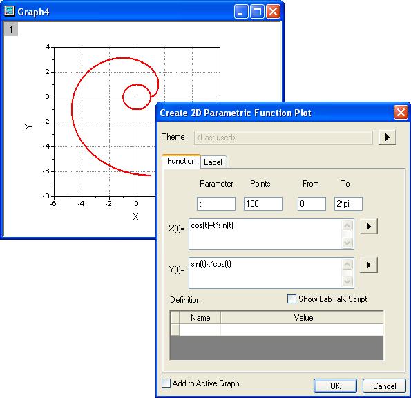 OriginLab - Grafische Darstellung: 2D-Diagramme