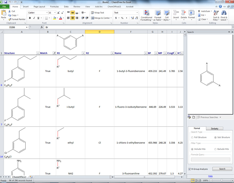 ChemDraw for Excel used to create a structure-activity table with automatic R-group searching.