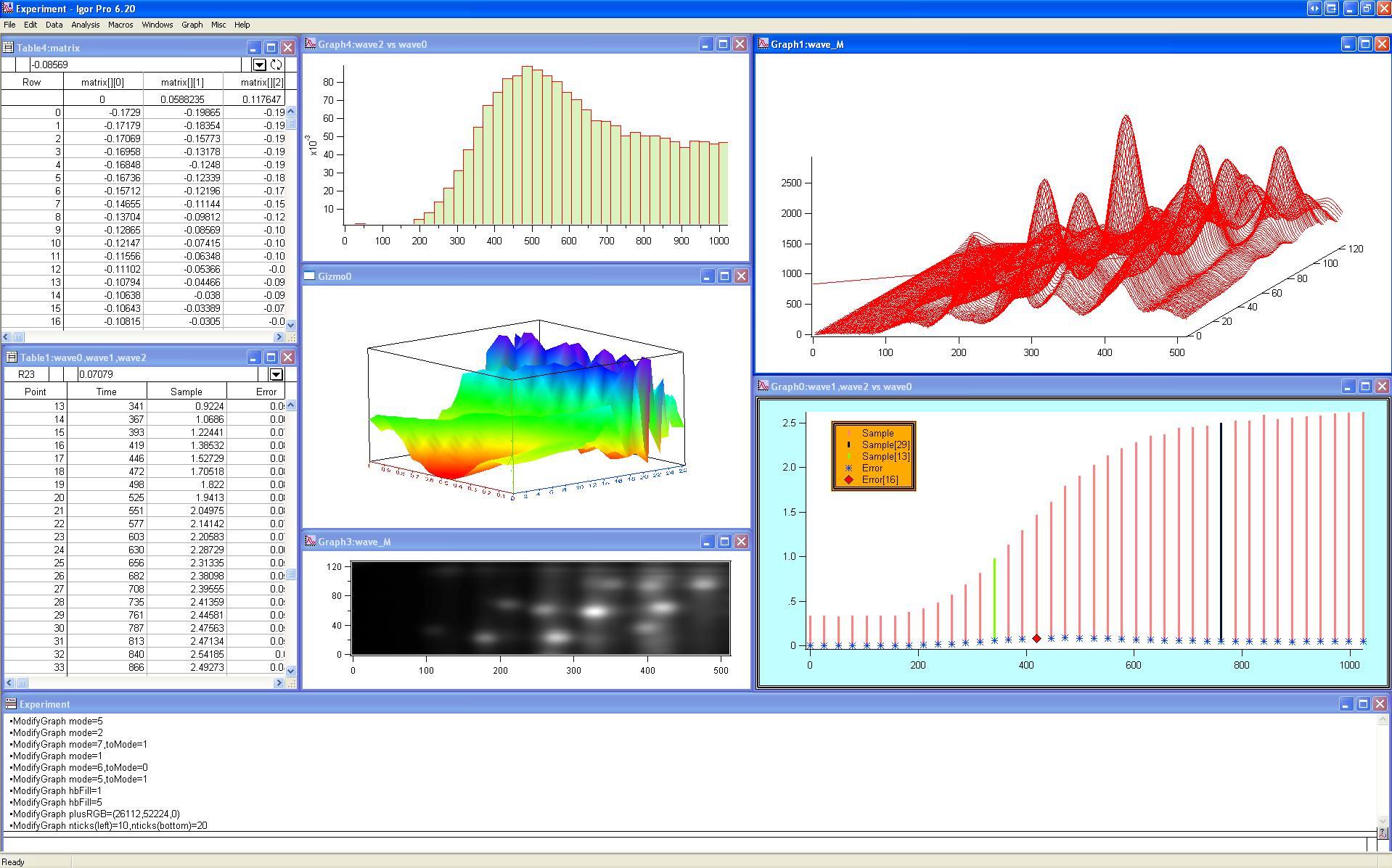 WaveMetrics - IGOR PRO