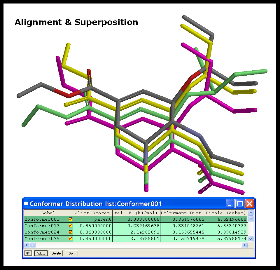 3D Alignment & Superposition