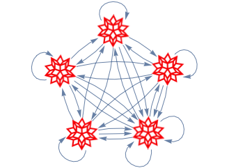 Channel-Framework in Mathematica 11